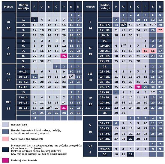 Pravoslavni Kalendar Za 2014 Godinu
